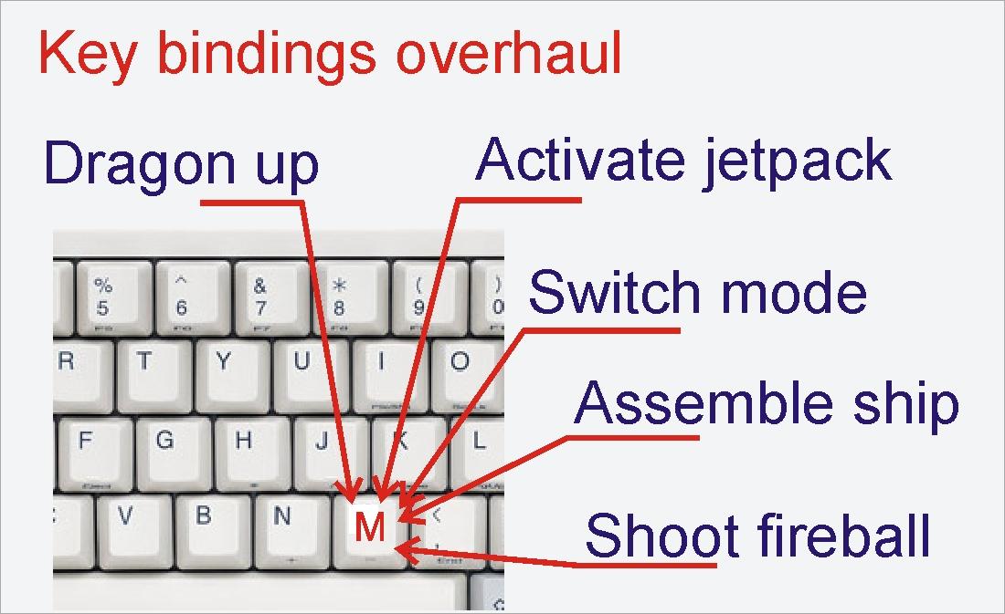 Key-Bindings-Overhaul-Mod.jpg