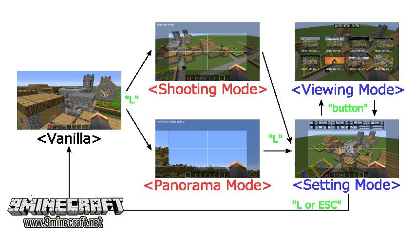 PreciousShot-Mod.jpg