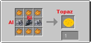 Ores-of-Chemical-Elements-Mod-9.jpg